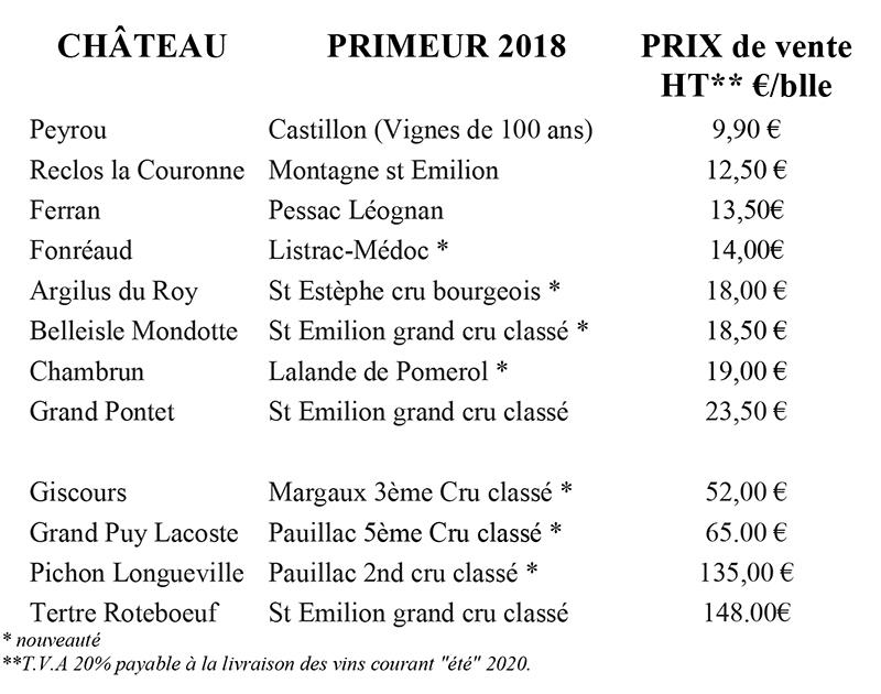 vins-primeurs-bordeaux-2018